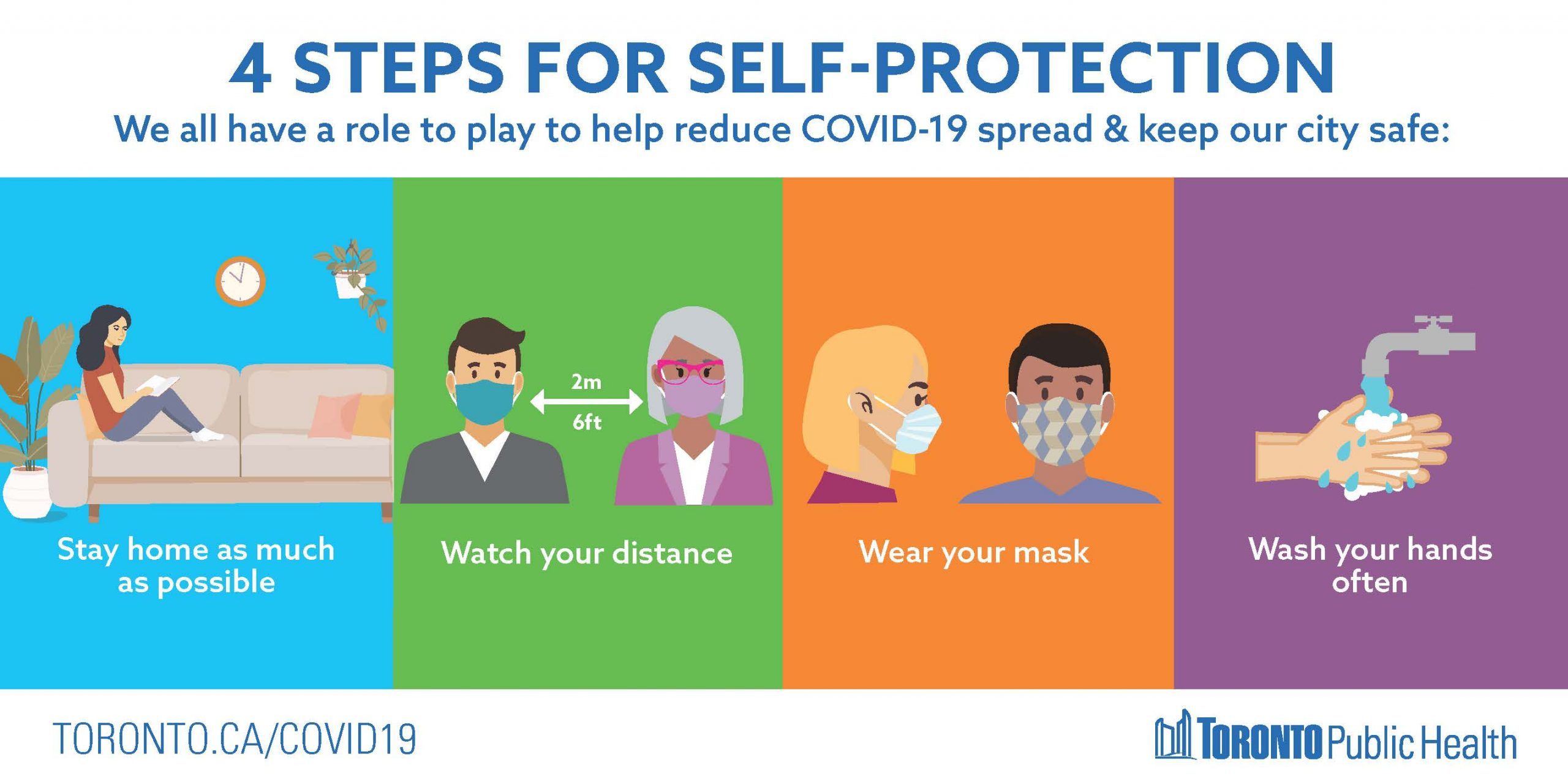 4 steps for self-protection during the COVID-19 pandemic